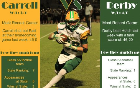 Bishop Carroll vs. Derby