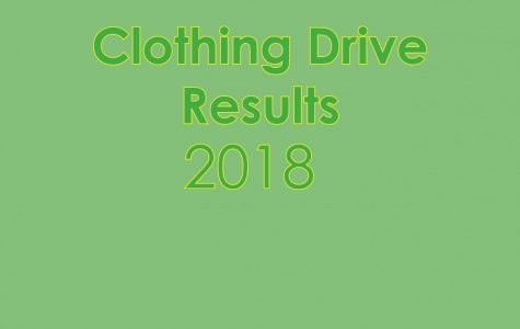 House Clothing Drive Results
